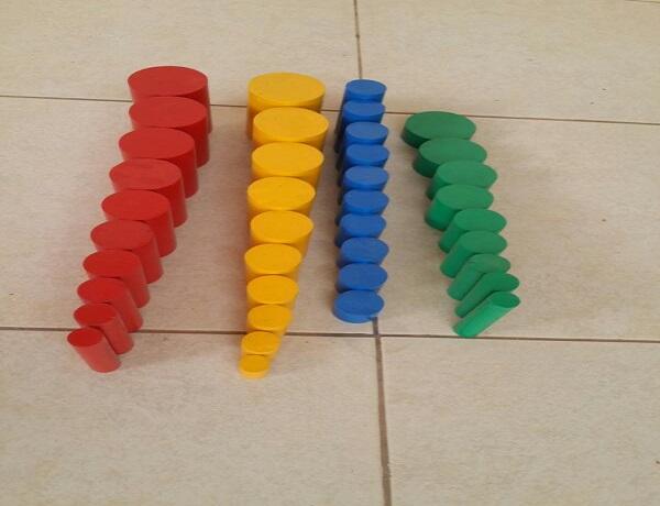 Knobbles Cylinder